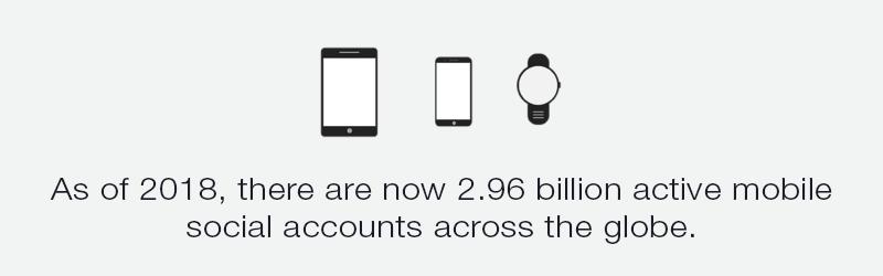 2.96 billion mobile social accounts